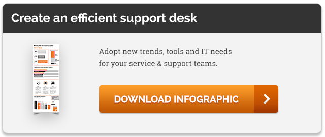 Create an efficient support desk
